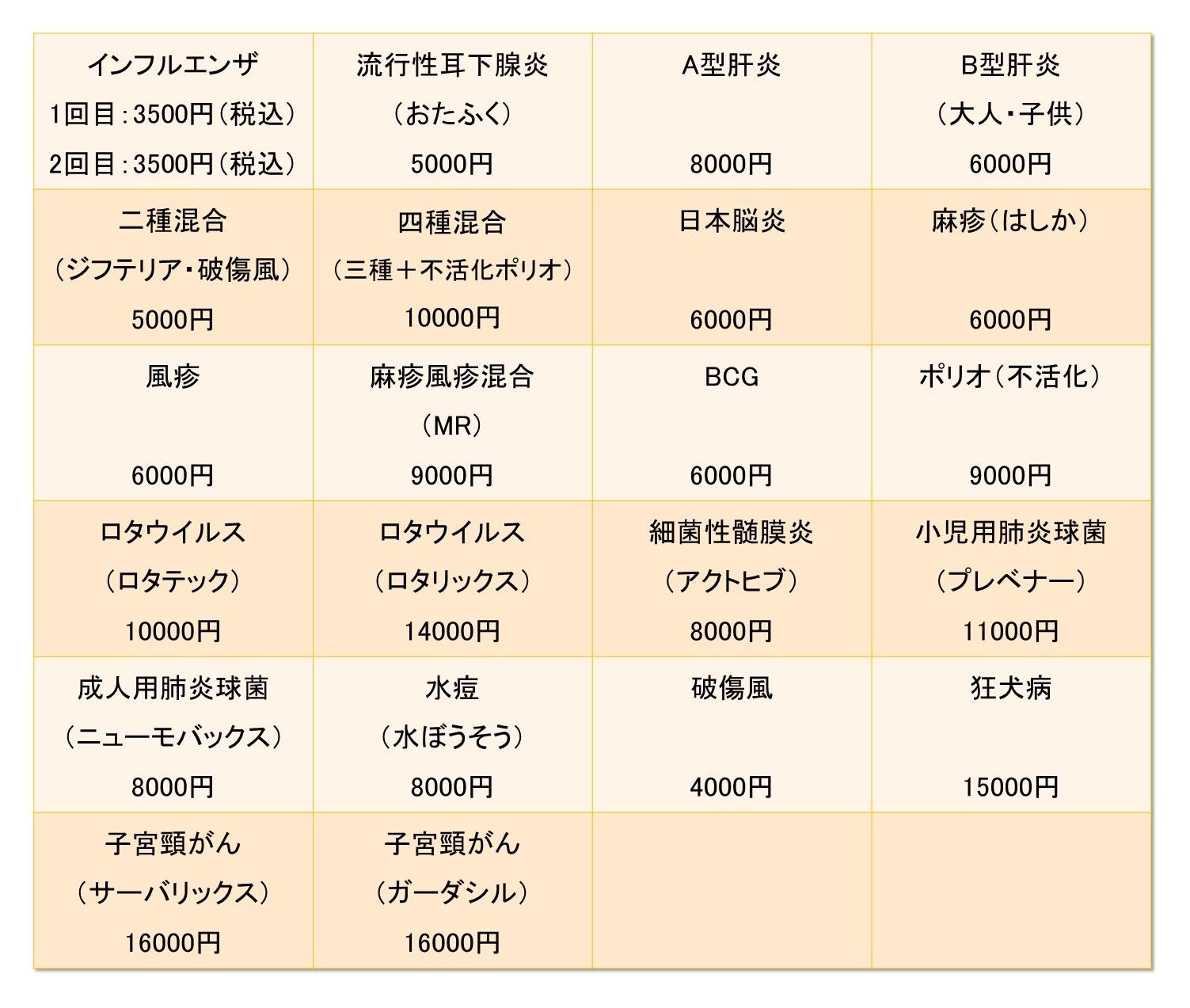 接種 インフルエンザ 同時 日本 脳炎
